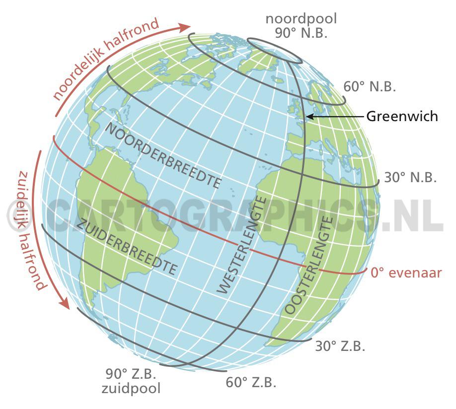 Wereldbol lengte-breedtegraden